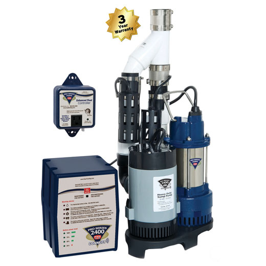 PS-C33 combination sump pump
